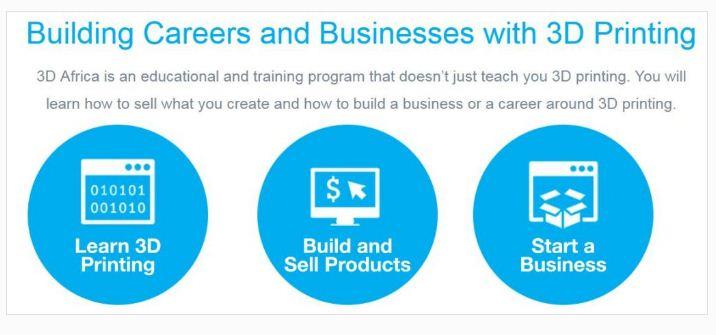 3D business ideas